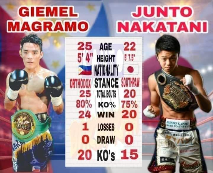 Magramo still 122 lbs. but confident he can make it